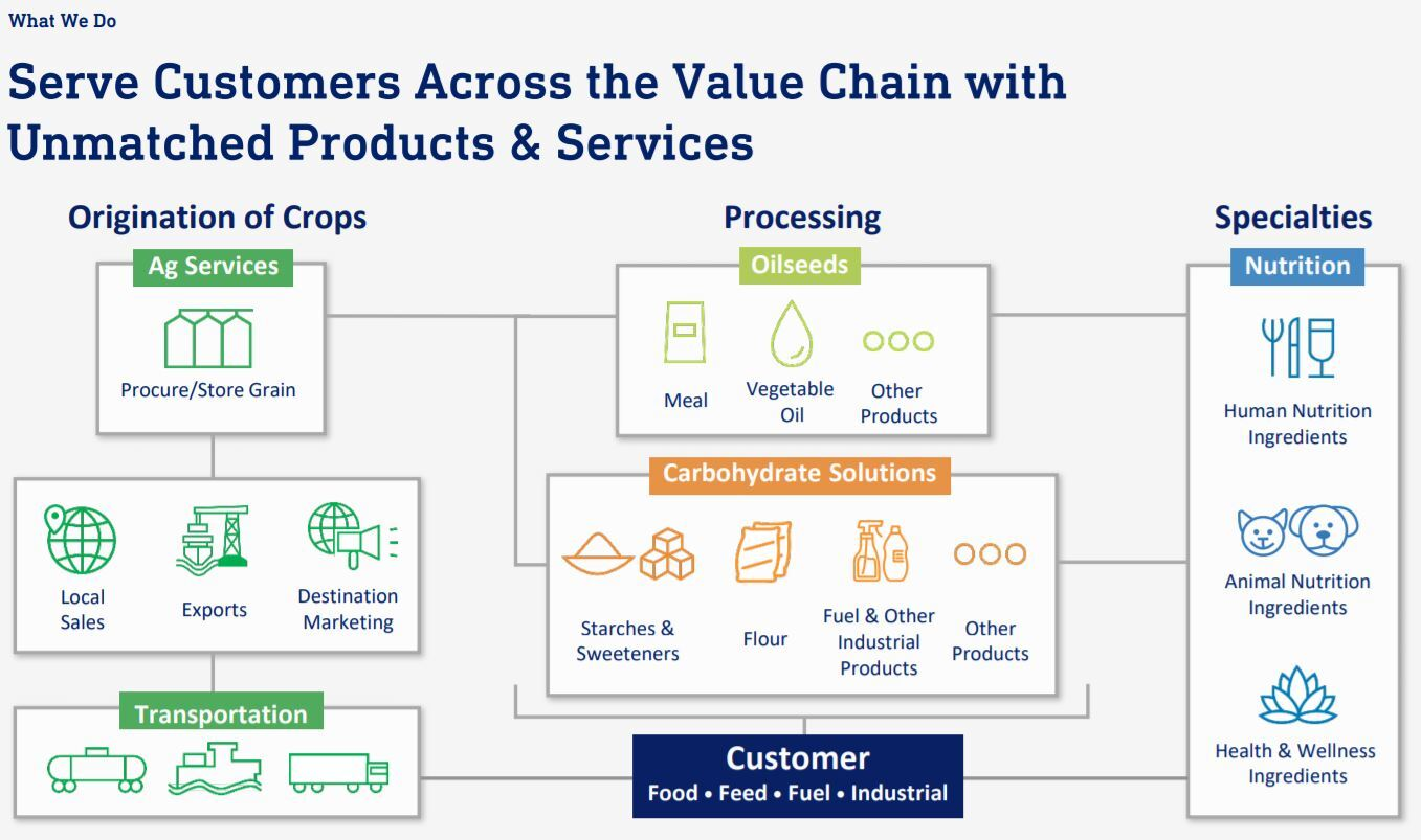 value-chain.JPG?mtime=20200730152502#asset:13430